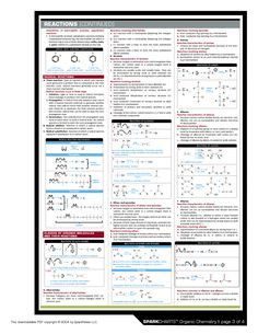 chemistry spanish essay How to choose the right a-levels: – essay-based subjects such as english literature or history demonstrate analytical skills and chemistry and spanish.