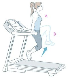 Exactly How to Get a Strength-Training Workout on Your Treadmill