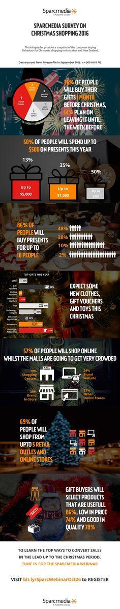Christmas Shopping, Behavior, Infographic, Landscape, Information Design