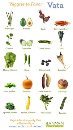 Pacify Vata with these veggies. http://www.yourshakti.com