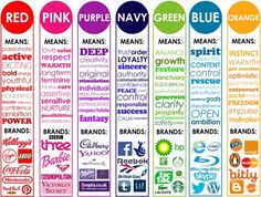 Color Psychology in Marketing and Brand Identity: Part 2 The branding process is very important. Defining your brand identity is critical as this will help you stand out from the crowd. Finding the right color to . Graphisches Design, Logo Design, Graphic Design, Design Color, Design Elements, Design Ideas, Interior Design, Photoshop, Color Cian