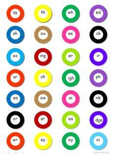 Word Chunks Poster Set for Phonics & Spelling Instruction