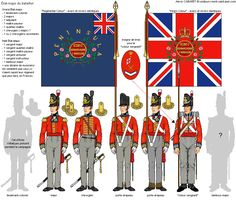 1. Linienbataillon King's German Legion (KGL) 1815