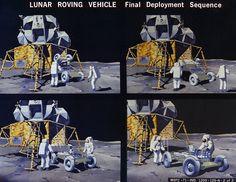 LRV deployment.