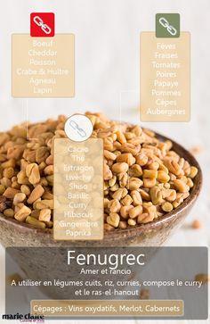Connaissez-vous le fenugrec ?PMID: 24102093 [PubMed - as supplied by publisher]