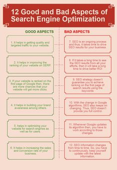 Check the 12 good and bad aspects of search engine optimization.