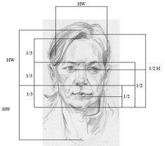 A piece with lines on it to show the correct proportions of the face.