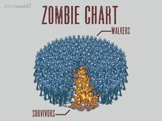 Bought this for hubby to wear at his CrossFit box. It was a HUGE hit. Zombie Chart for $15