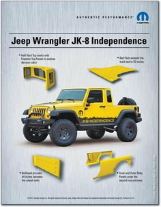 Mopar Jeep Unlimted Jk-8 conversion kit