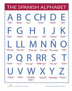 english alphabet pronunciation guide pdf