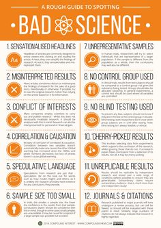 A Rough Guide to Bad (Or Badly Reported) Science. Everyone should learn to be able to spot bad research.