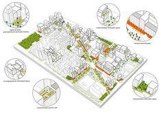 Urban landscape illustration master plan 48 ideas for 2019 Modern Landscape Design, Landscape Architecture Design, Urban Architecture, Urban Landscape, Architecture Amsterdam, Landscape Diagram, Urban Concept, Urban Design Diagram, Planer Layout