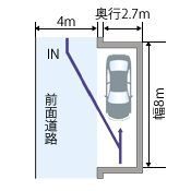 縦列駐車 Parking Signs, Parking Lot, Car Parking, Driveway Design, Conceptual Design, Garage Design, Garage Storage, Amazing Architecture, Swimming Pools