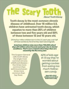 "Some patients say they have a hard time using toothpaste because it makes them gag. I'm finding that hard to swallow. Please read ""The Scary Tooth About Tooth Decay."""
