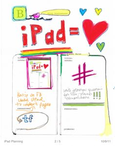 iPad Notes - Amanda Hawkins Love this idea for using templates for taking notes on the iPad. You can basically do digital scrap Scrapbook Templates, Digital Scrapbooking Layouts, Scrapbook Paper, Ipad Photo, Photo Book, Ariana Grande, Ipad Art, Planner Template, Nerd Geek
