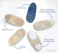 5 solutions pour fixer des semelles antidérapantes aux chaussons crochetés ou tricotés