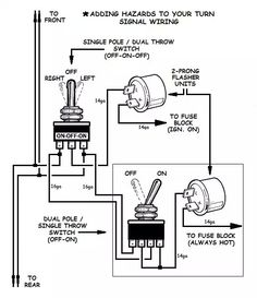 d22f2ddd041af695c4c304a996827727 car repair hotrods tractor ignition switch wiring diagram see how simple it basic tractor wiring diagram at soozxer.org