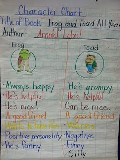 frog and toad venn diagram single phase reversible motor wiring 112 best classroom images frogs animal just another day in 2nd grade activities reading
