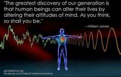 Quantum physics = Law of attraction