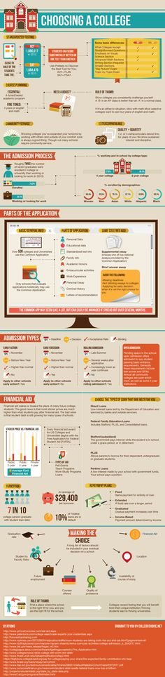 Myers Briggs type and Social Media. Are you a social media extravert or introvert? Are you a social thinker or social feeler? This infographic shows how Myers Briggs informs social media use. Web Social, Types Of Social Media, Social Media Tips, Social Networks, Marketing En Internet, Content Marketing, Social Media Marketing, Online Marketing, Marketing Technology