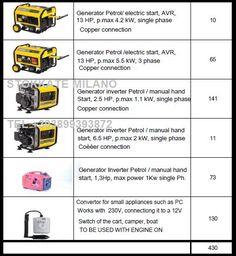 ستوكات ميلانو للتجارة والتسويق والخدمات: مولدات كهربائية 220 و380 فولت من 1 إلى 5,50 كيلووا...