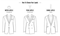 How to choose your lapels to match the occasion