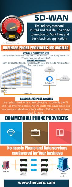 SD-WAN solutions provide the software abstraction to create a network overlay and decouple network software services from the underlying hardware. SD-WAN is still relatively new. It has the potential to disrupt the industry by simplifying and improving overall connectivity between satellite offices, the corporate office and the cloud while saving money at the same time.