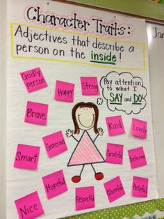 Character traits anchor chart Color: color in center or picture hair color, give each student a card to write a describe word(s)- opens dialogue regarding communication. Design -same concept just with form etc