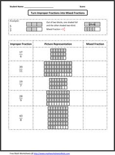 Types of fraction worksheets