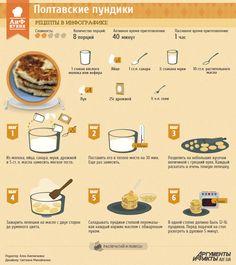 Рецепты в инфографике: Полтавские пундики | Рецепты в инфографике | Кухня | АиФ Украина