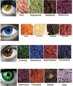 Suggested Younique Mineral Pigments based on your eye color