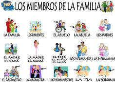 spanish family vocabulary activities - Google Search