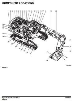 Doosan Crawler Excavator Type DX480LC, DX520LC S/N: 5001