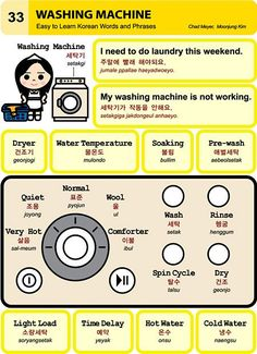 washing machine decoded!