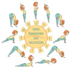 Surya Namaskar, or Sun Salutations, are the quintessential yoga warm-up sequence. In this post, you& learn how to do Sun Salutation A. If you are beginner ar yoga, click through the link to see yoga workouts for beginners. Pilates Workout, Yoga Workouts, Exercises, Workout For Beginners, Yoga For Beginners, Beginner Yoga, Yoga Sequences, Yoga Poses, Surya Namaskar Benefits