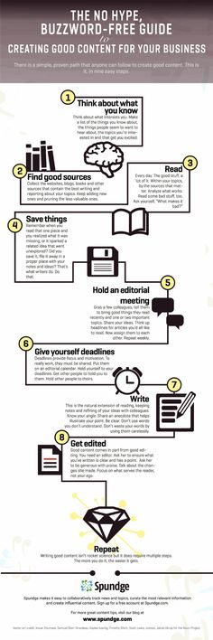 9 Steps to Creating Good Content for Your Brand [Infographic] - The No Hype, Buzzword-Free Guide to Creating Good Content for Your Business. Inbound Marketing, Mundo Marketing, Content Marketing Strategy, Marketing Digital, Business Marketing, Internet Marketing, Business Tips, Social Media Marketing, Online Marketing