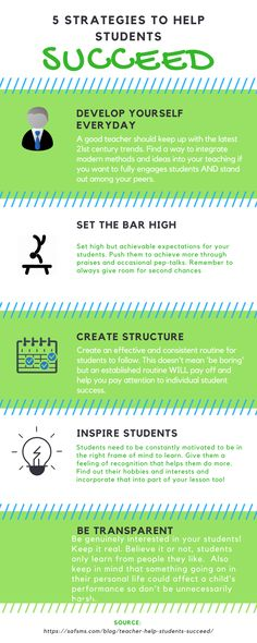 5 strategies for teachers to help students succeed