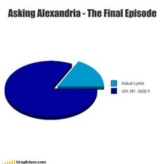 The Final Episode - and it's true! Emo Bands, Music Bands, Asking Alexandria, Cameron Liddell, Mayday Parade Lyrics, Music Jokes, Music Is My Escape, Halestorm, Bands