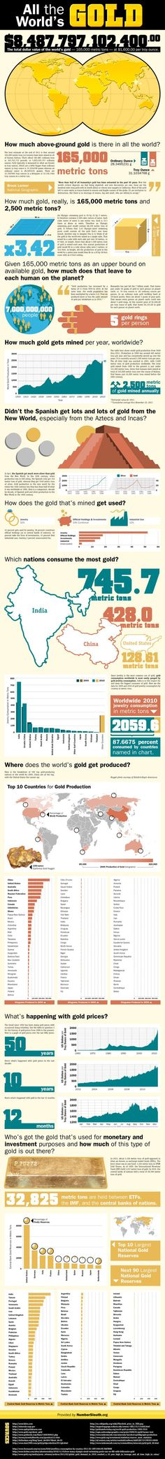All the World's GOLD.  Starting Investing Today! Join Karatbars International for FREE visit my link http://www.karatbars.com/?s=michellebrandon Protect yourself with gold Karatbars, 24-karat currency-grade gold bullion, save a gram at a time, affordable and convenient.Gold is the asset that has proven the test of time against inflation & bankruptcy & is accepted all over the world. Karatbars has an Affiliate Program that offers free gold & monetary compensation and make great gifts.