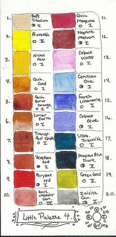 Current Watercolor Palette