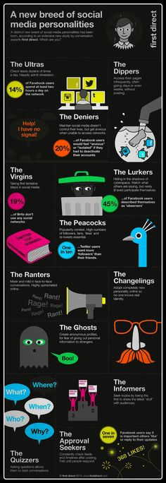 [INFOGRAPHIC] Types of Social Media Personalities - Which are you?