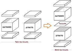 Συνένωση μελισσιών Floor Plans, Diagram, Floor Plan Drawing, House Floor Plans
