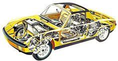 Porsche 914 `1969-76
