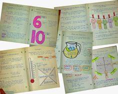 Interactive Math Journal F.A.Q.s
