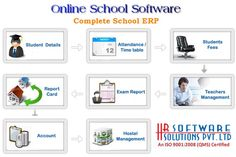 Get Complete School ERP Solution by HR Software Solution. In which you get full student details as fees, report card, exam report, attendance, time table, Teachers Management, account, Hostel Management and more. We provide school administration software and school apps on demand. Call us at +91-8468861008 or visit our website link for more details.