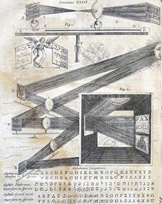 Art Essay, Arcology, Pinhole Camera, Old Technology, Camera Obscura, Cyanotype, Natural Phenomena, Visual Effects, Physiology