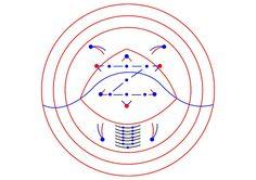 Mesa Quântica Estelar: Adesivo ( ZETA IONS ) no Espiral de Luz