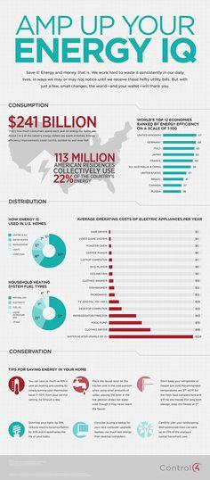 Energy infographic on Behance