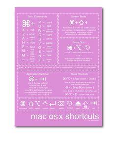 Mac OS X shortcuts   # Pinterest++ for iPad #
