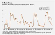 Defaults 1830-
